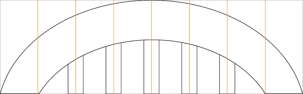 The drawing of the structure of the rainbow